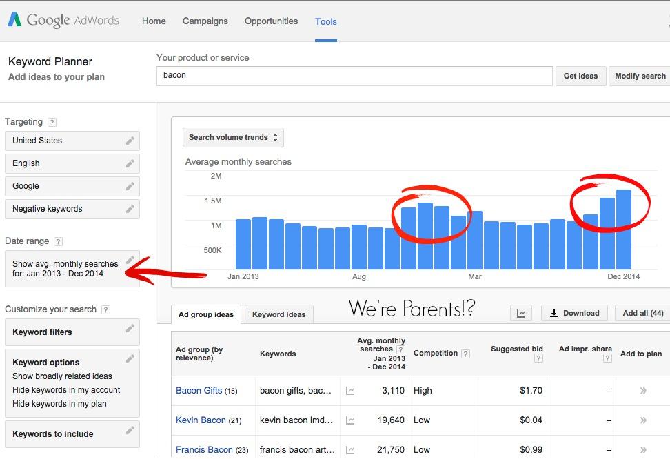 google keyword planner best time to post