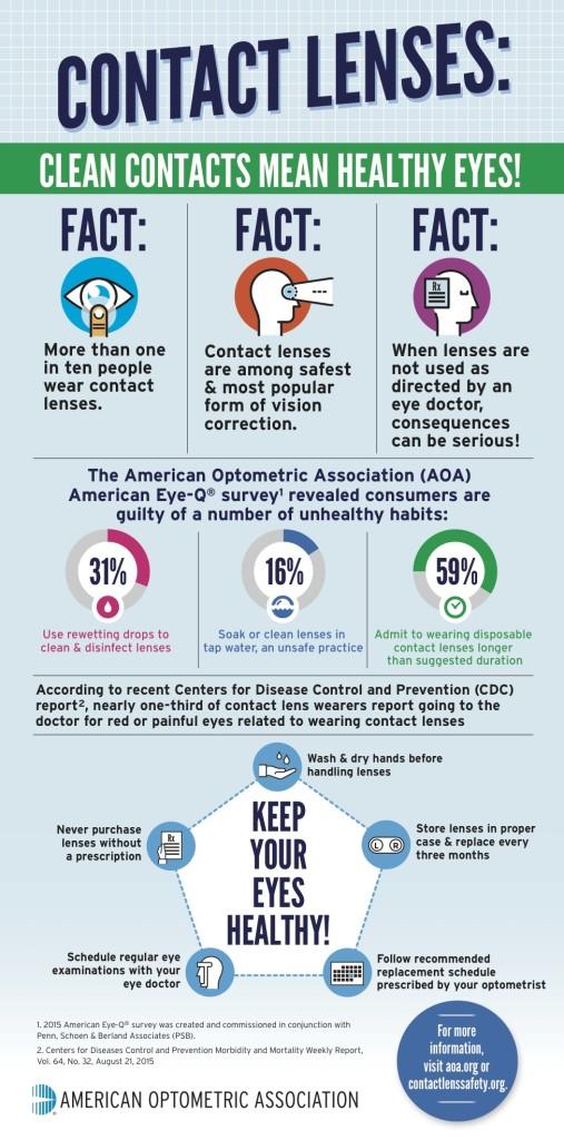 AOA Infographic